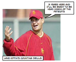 lane-kiffin-learns-to-count