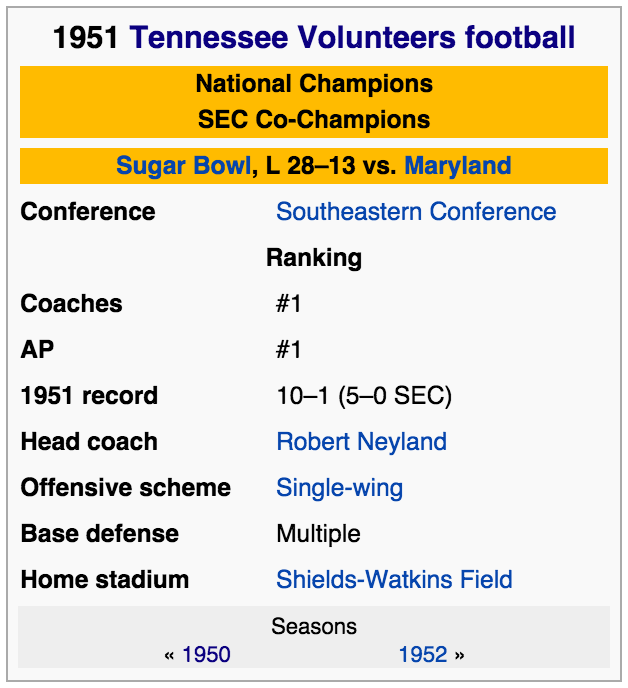 1951-tennessee-volunteers-03