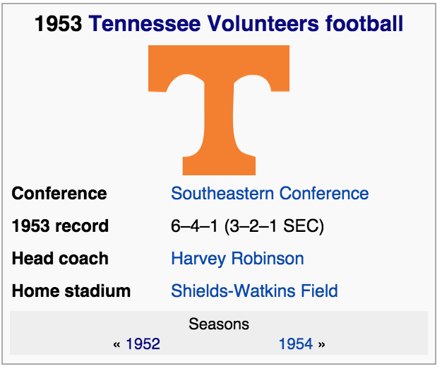 1953-tennessee-volunteers-04