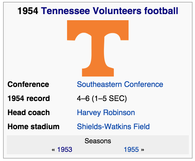 1954-tennessee-volunteers-04