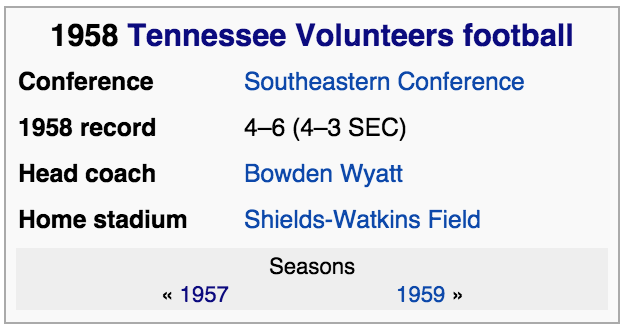 1958-tennessee-volunteers-04