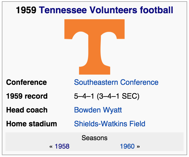 1959-tennessee-volunteers-04