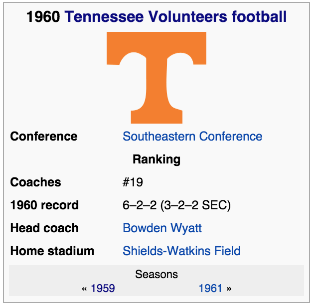 1960-tennessee-volunteers-04