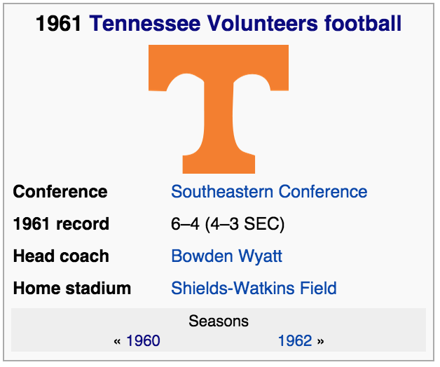 1961-tennessee-volunteers-04