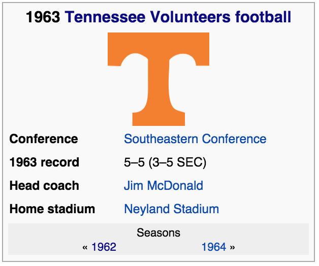 1963-tennessee-volunteers-04