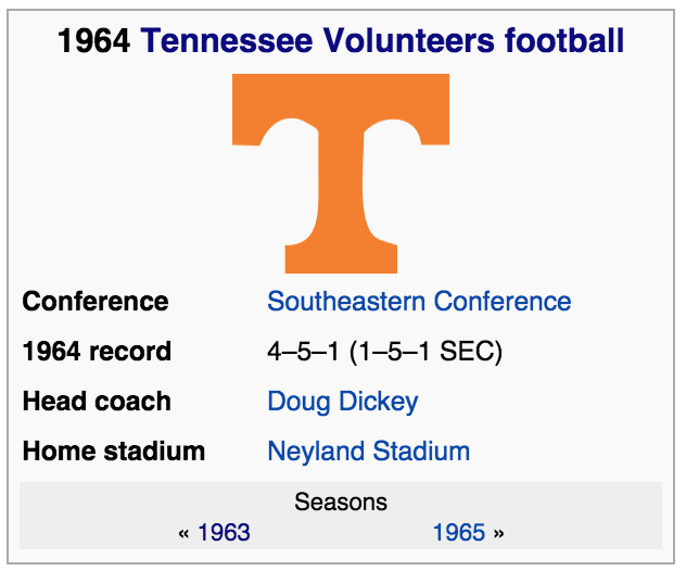 1964-tennessee-volunteers-04