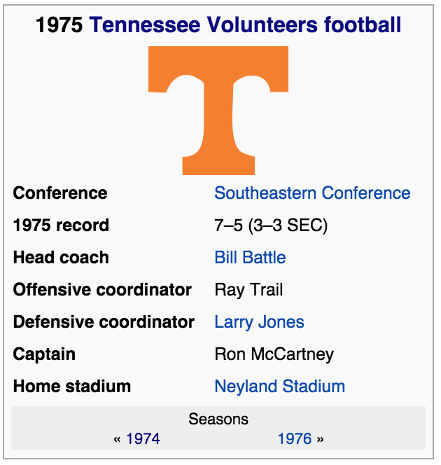 1975-tennessee-volunteers-04