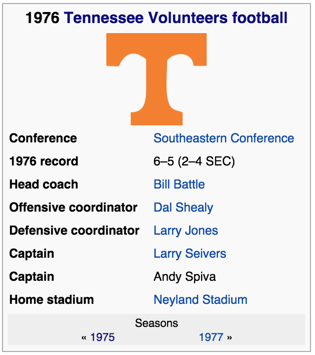 1976-tennessee-volunteers-04