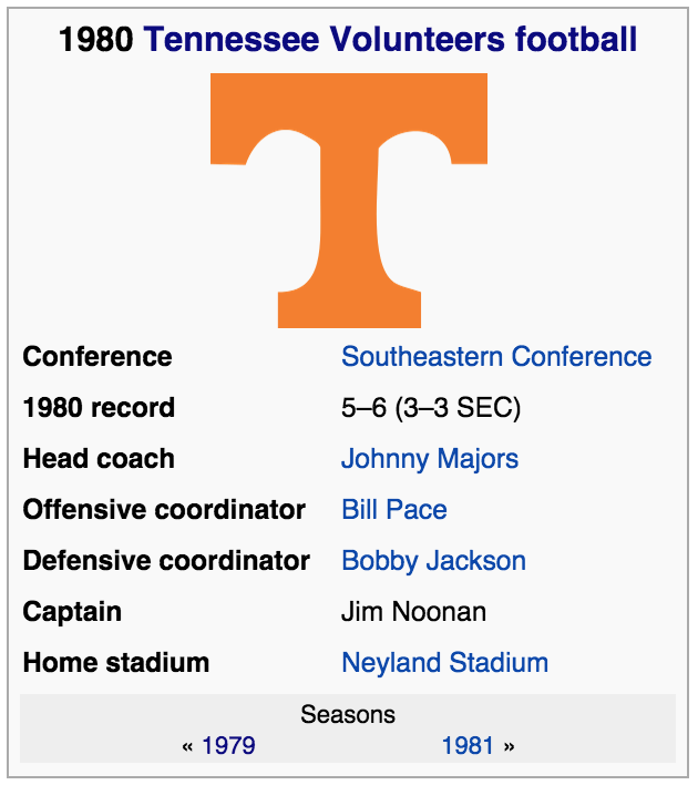 1980-tennessee-volunteers-04