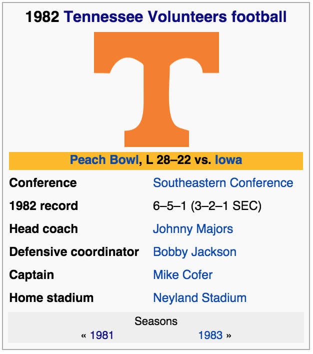 1982-tennessee-volunteers-04